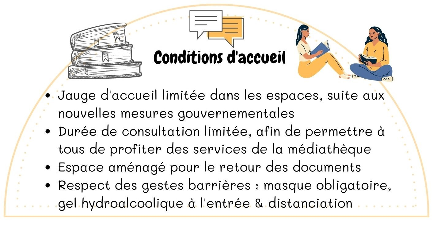 Conditions daccueil
